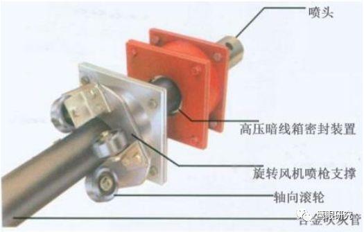 锅炉蒸汽雷竞技下载链接器对四管泄漏的分析及预案